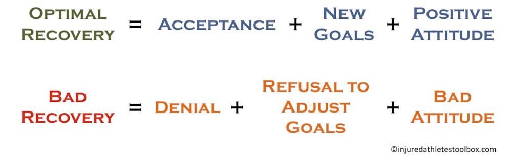 Optimal recovery formula